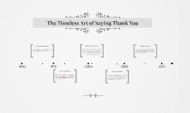 The Art of Saying Thank You