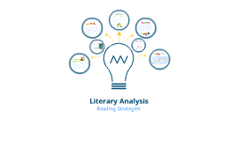 Helpful Hints for Literary Analysis
