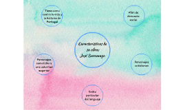 Características de su obra: