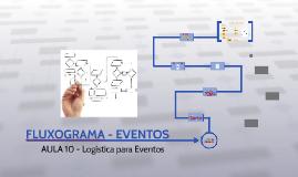 FLUXOGRAMA - EVENTOS