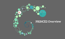 Copy of PRINCE2 Overview
