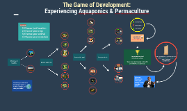 Aquaponics and Permaculture: The Game