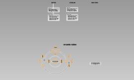 Comunicación y estética digital