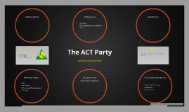 The ACT Party