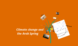 Climate change & the Arab Spring
