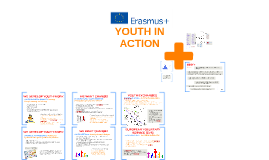 ERASMUS+ Youth in Action 2016