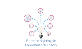 florence nightingale the first nursing theorist by christine dunton on prezi
