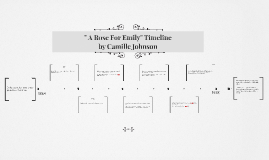 """Copy of """"A Rose For Emily"""" Timeline"""