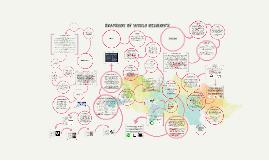 Snapshot of world reLIGIONS