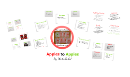 Copy of Apples to Apples