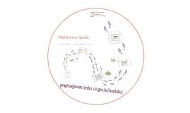 Apresentação Moodle - Projeto e-Jovem (Empregabilidade / Inglês)