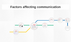 Factors affecting communication