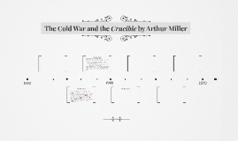 Copy of The Cold War and the Crucible by Arthur Miller