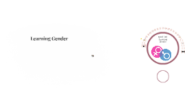 Copy of  Learning Gender WMST