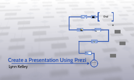 Create a Presentation Using Prezi
