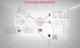 Terrorism, IHL and ICL