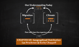CHAPTER XII- Geographical Distribution