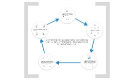 Copy of Automatización del proceso de negocio de distribución y ventas