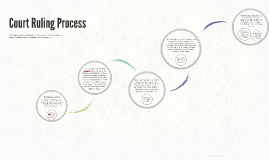 Court Ruling Process