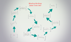 Copy of Blood on the River