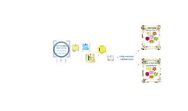 Copy of Enfermedades autoinmunes. Conceptos y mecanismos.