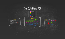 The Outsiders PCR
