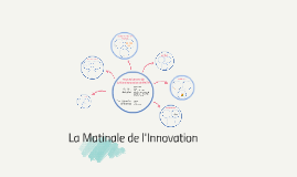 Matinale Innovation