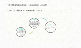 The Big Question - Canadian Courts