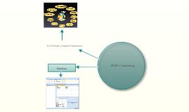 HND Computing