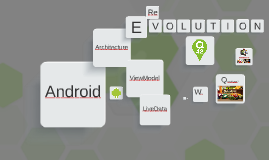 Android Architecture Re-evolution: ViewModel & LiveData