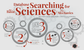 Database Searching for the Basic Sciences