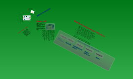 Copy of modelos de Instrução