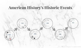 American History's Historic Events