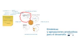 Dinámicas y asociaciones productivas para el desarrollo