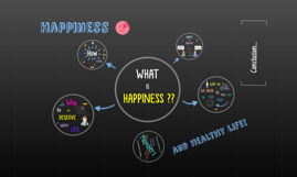 Happiness and a Healthy Life