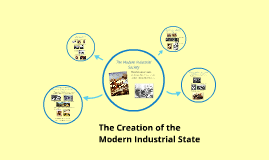 Copy of The Creation of the Modern Industrial State