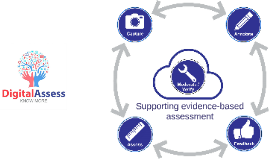 Advanced Assessment Solutions to Support Evidence-Based Qualifications and CPD