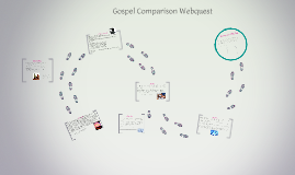Copy of Gospel Comparison Webquest