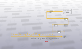 Submitting a Grant Agreement