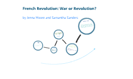 War or Revolution??? (French Revolution)