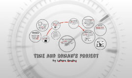 Time and Roman's Project