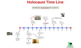 Adolf Hitler Life and Death Timeline by KeAvionne White on Prezi