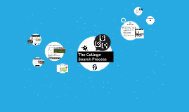 The College Search Process