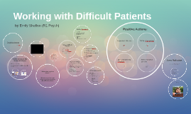 What makes a patient difficult?