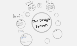 Copy of The Design Process