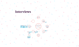 Copy of Interview Training