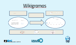 Wikigramas