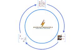 Presentación digital Masman Ingeniería Ltda.