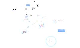 Η υιοθέτηση και αξιοποίηση εργαλείων Web 2.0 στη Βιβλιοθήκη Λιβαδειάς