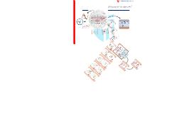 Copy of Proyecto Tesis Marketing Relacional y Fidelización de Clientes